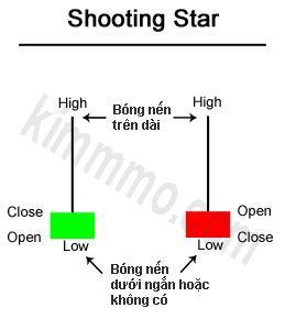 mau nen shooting star