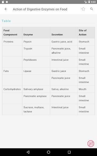 Taber's Cyclopedic (Medical) Dictionary 23rd Ed. 3.5.14 Screenshots 17