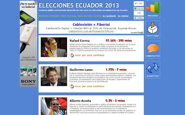 Elecciones Presidenciales Ecuador 2013