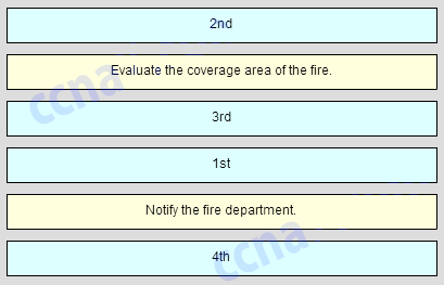 It-essentials v6.0 Chapter 2 Exam Q22-2
