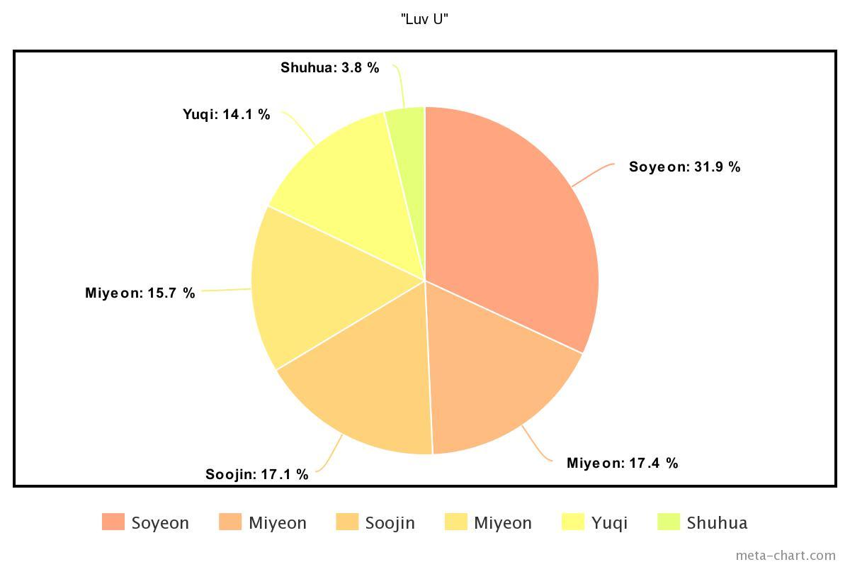 meta-chart - 2021-01-16T133059.082