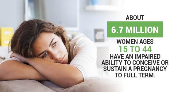 fertility facts.jpg