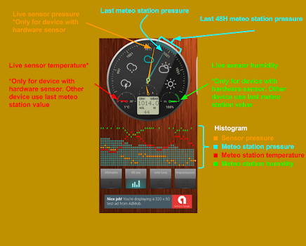 Barometer and Altimeter