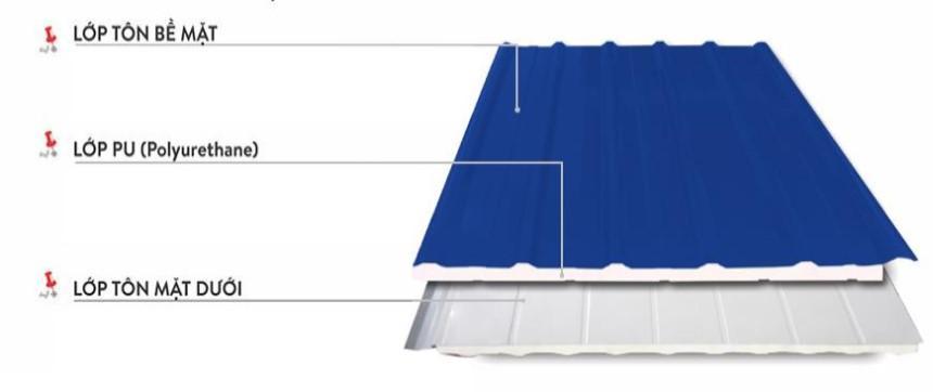 Hiểu rõ cấu tạo của tôn cách nhiệt chống cháy giúp lắp đặt đúng cách