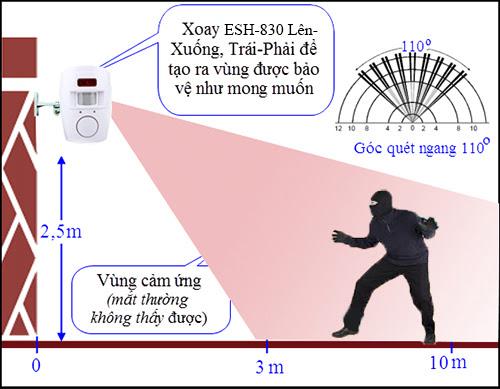 Cảm biến chống trộm hồng ngoại ES-830
