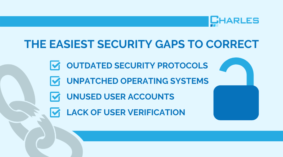 4 of the easiest security gaps to correct for SOC 2 compliance