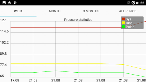 Blood pressure App screenshot 5