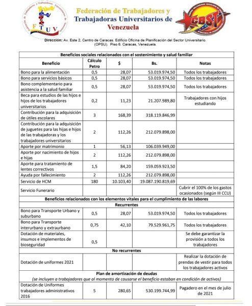 C:UsersgiselaPicturesTabla salarial universitaria propuesta. Marzo 2021. FTUV. 2.jpg