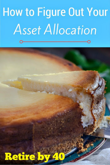 How to Figure Out Your Asset Allocation