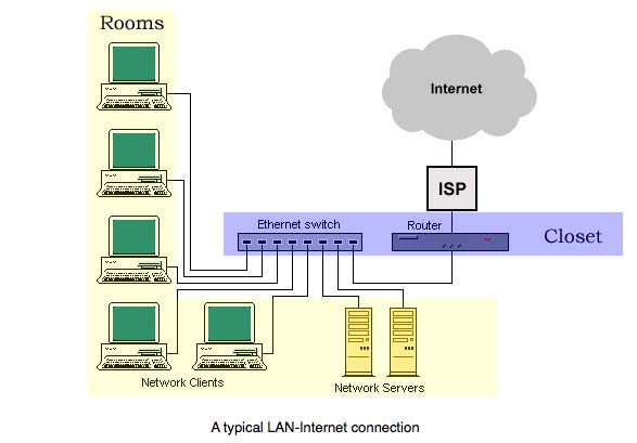 Help with In-Wall Ethernet Ports - Networking - Tom\'s Hardware