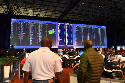 With almost 75% of votes counted, EFF reaches double digits