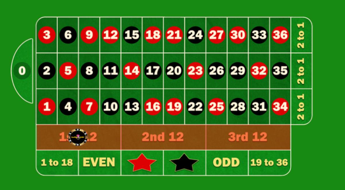 dozen bet roulette luckyniki