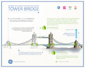 Photo: Some facts you might have never heard about the Tower Bridge.