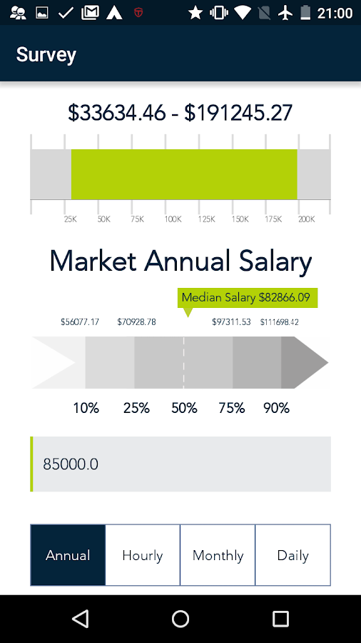 PeopleTicker - Salary & Hourly- screenshot