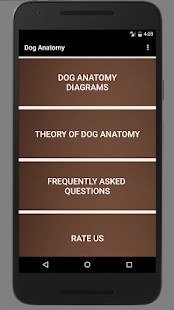 Dog Anatomy : Canine Anatomy Screenshot