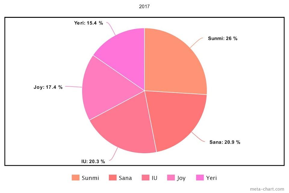 meta-chart - 2021-03-08T144252.407