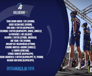 """""""Het stopt niet hé!"""": De 19 straffe zeges van Deceuninck - Quick Step in 2019"""
