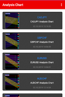 App Daily Forex Analysis APK for Windows Phone
