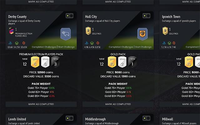 FIFA19 Futbin SBC Packs content