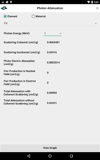 Photon Attenuation