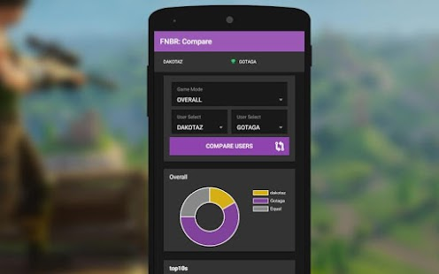 Fortnite Battle Royal : Stats Tool - náhled