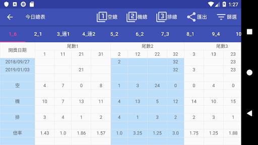 威力彩 - 遺漏大數據 screenshot 4