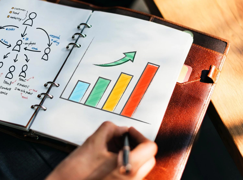 growth hacking - marketing - startup