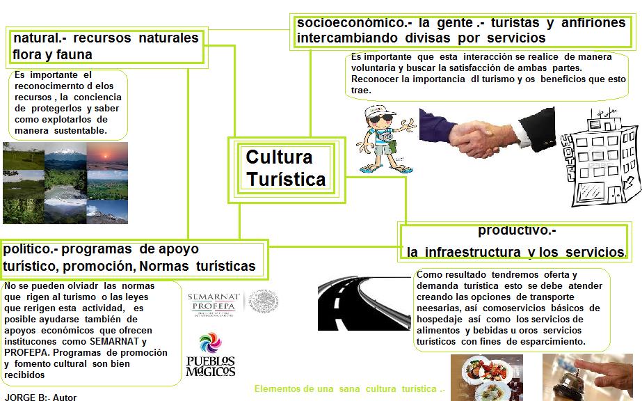 culturaturistica.png