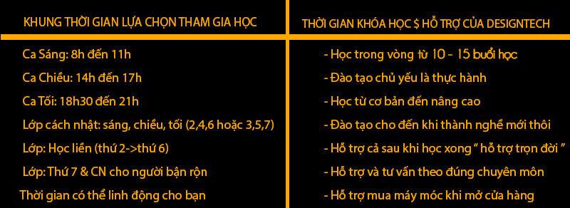 Học vẽ autocad xây dựng ở đâu tốt nhất Hà Nội