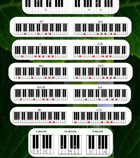 Interior Chord Piano Apk Download Apkpure
