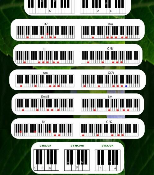 Interior Chord Piano Android Apps On Google Play