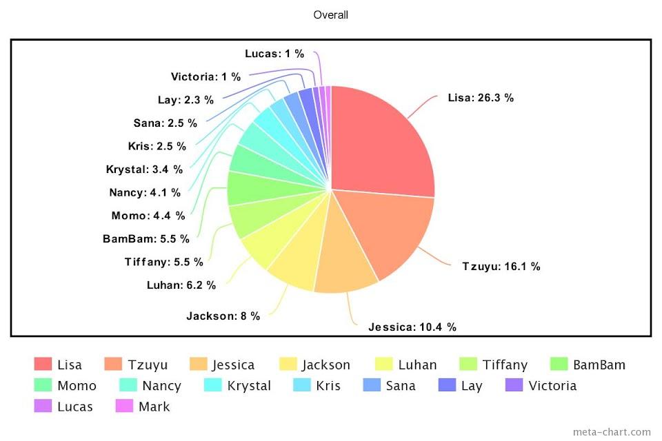 meta-chart - 2021-02-27T141136.525