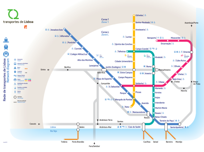 Lisbon Subway Map