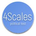 4Scales Political Test