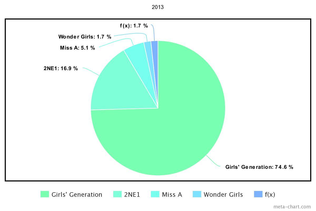 meta-chart - 2021-03-22T144438.958