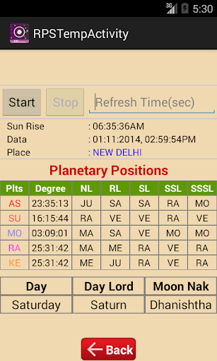 Download Astrology-KP on PC & Mac with AppKiwi APK Downloader