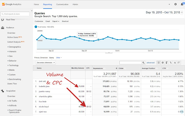 google keyword search volume api এর ছবির ফলাফল