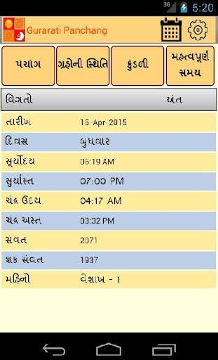Astrosoft Gujarati Panchang