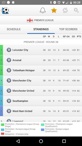 Football Live Scores screenshot 4