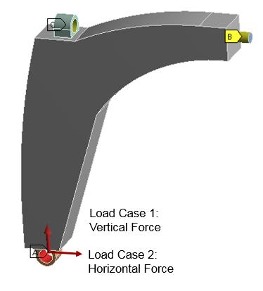 ANSYS | Объём, ограничивающий габариты рычага, и приложенные нагрузки