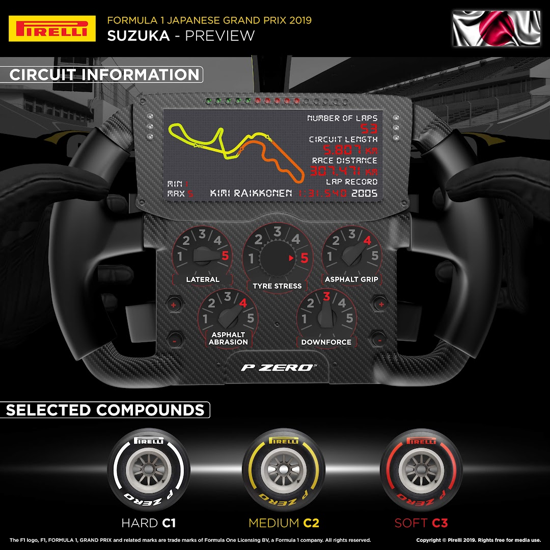F1日本GPピレリサーキット情報