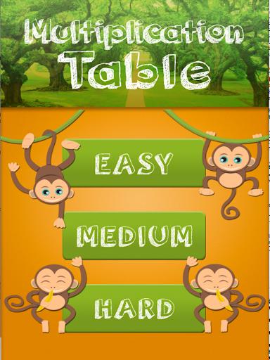 Multiplication Table For Kids