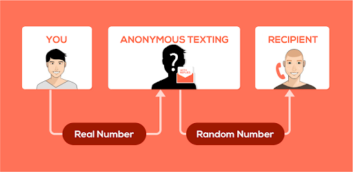 Anonymous Texting - Apps on Google Play