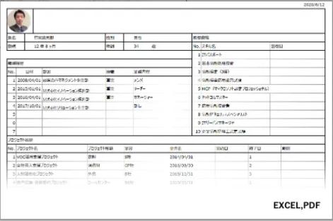 社員情報の帳票