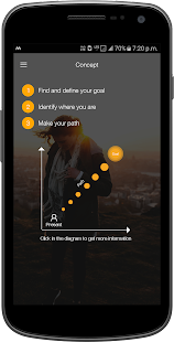 NoLimit- Best Goal Setting App- screenshot thumbnail