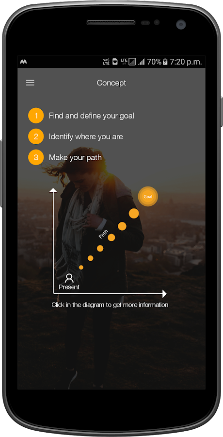 NoLimit- Best Goal Setting App- screenshot