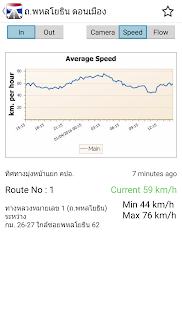 Thailand Highway Traffic- screenshot thumbnail