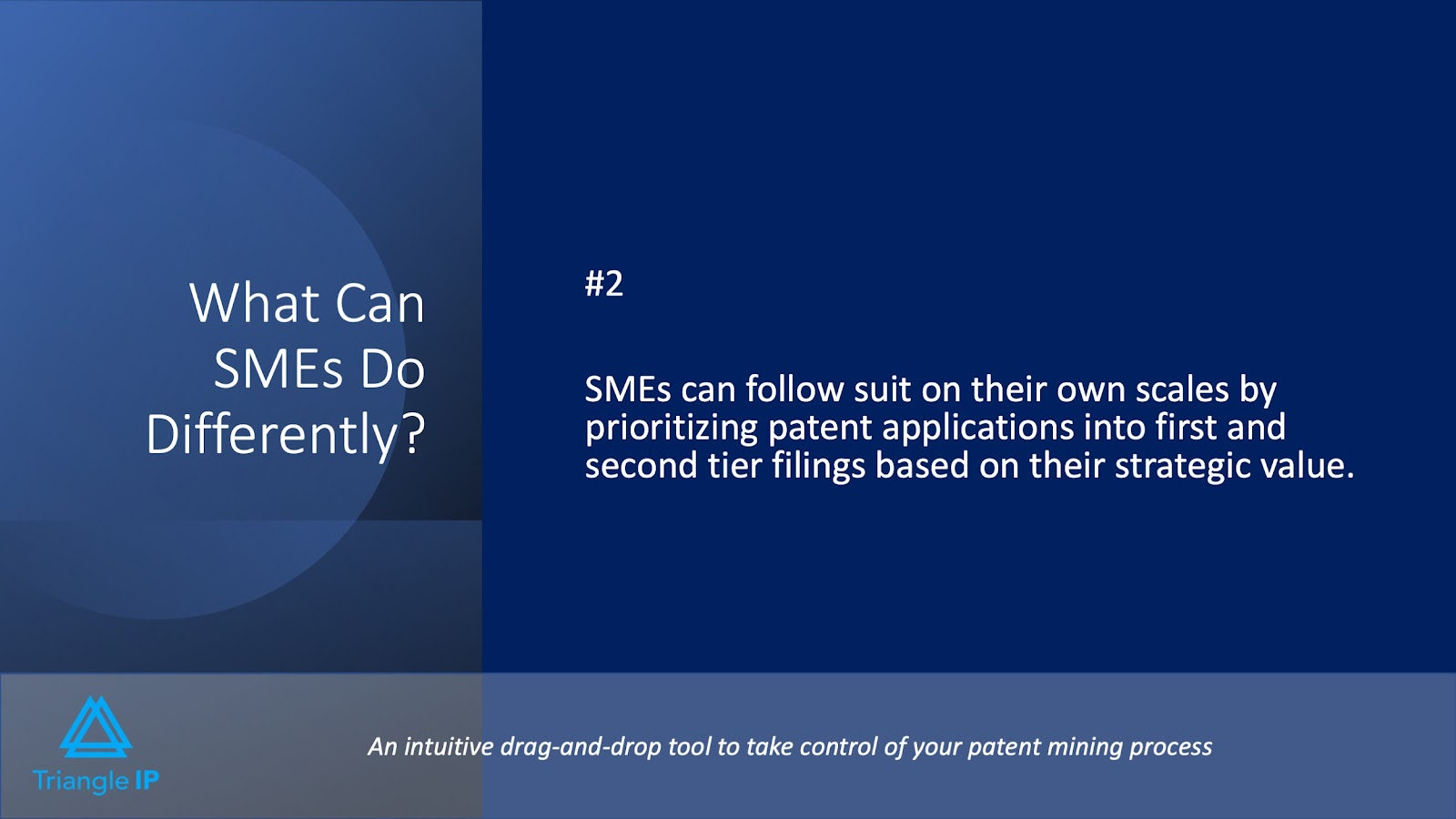 IP Strategies for SMEs