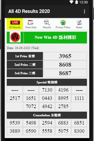 Result 6d new win