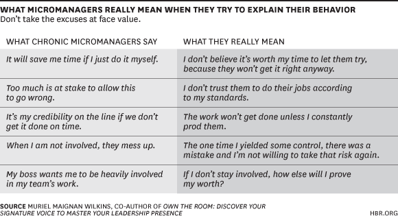 being a micromanager is a bad idea. Learn how to stop micromanaging
